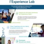 Plaquette Experience Lab