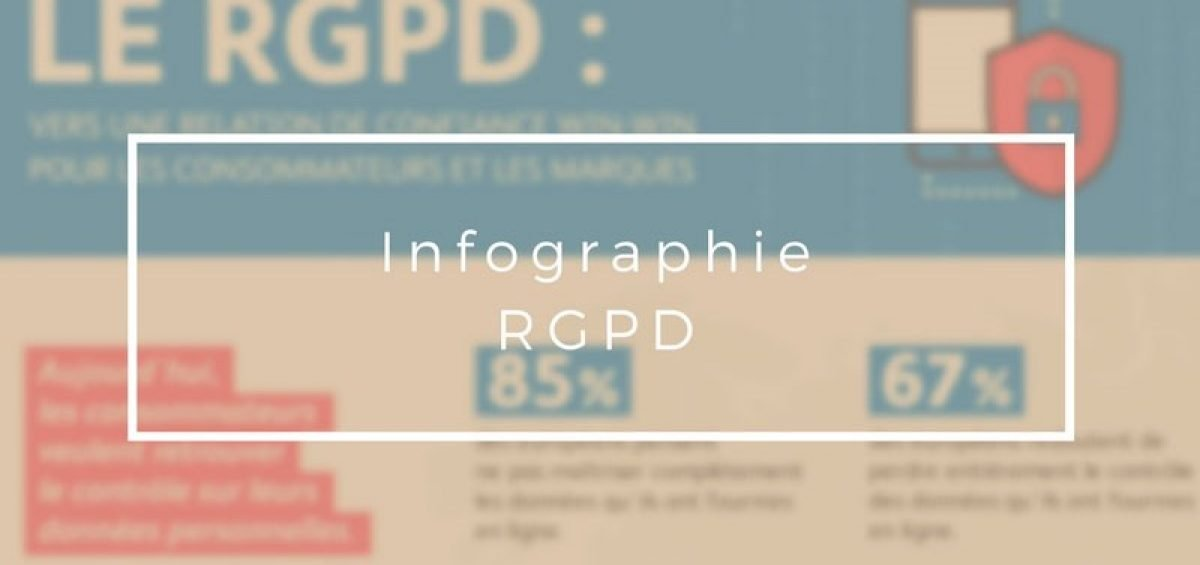 Infographie-RGPD-confiance